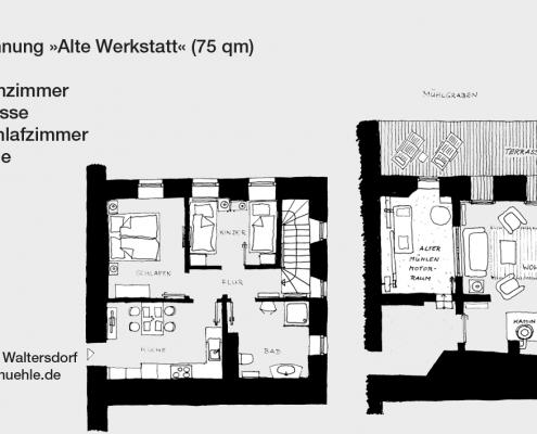 Steinermühle Alte Werkstatt Grundriss