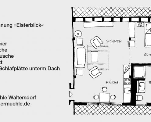 Steinermühle Elsterblick Grundriss